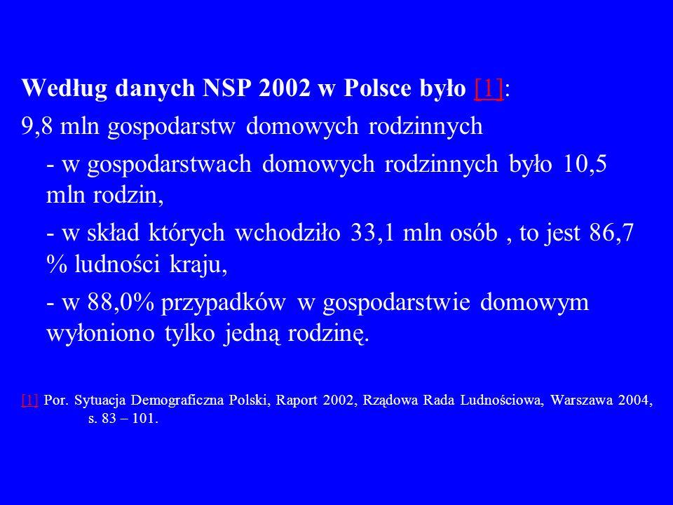 Według danych NSP 2002 w Polsce było [1]: